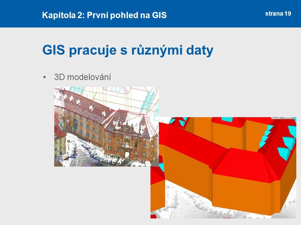 GIS pracuje s různými daty