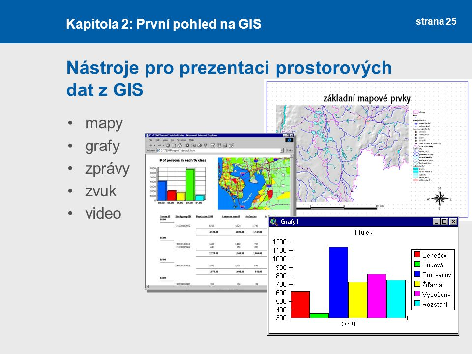 Nástroje pro prezentaci prostorových dat z GIS