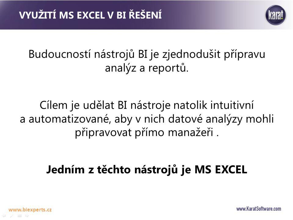 Využití MS Excel v BI řešení