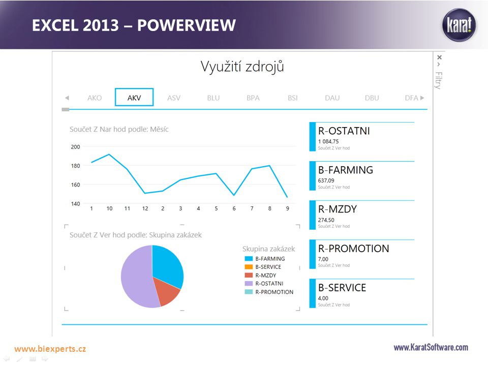 EXCEL 2013 – Powerview www.biexperts.cz