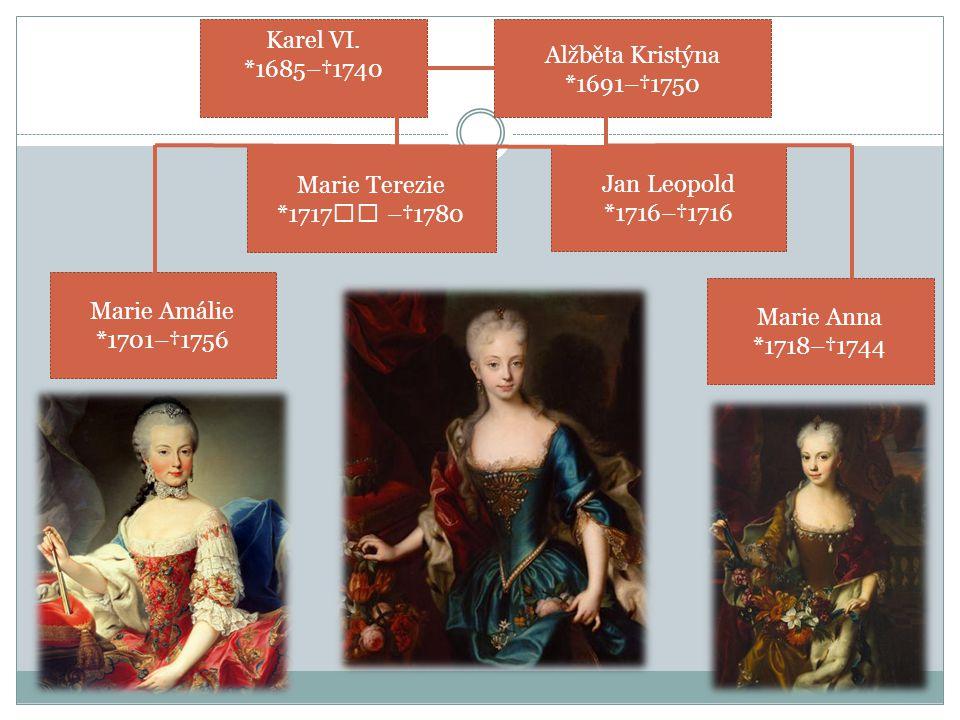Karel VI. *1685–†1740. Alžběta Kristýna. *1691–†1750. Marie Terezie. *1717ƒˆ –†1780. Jan Leopold.