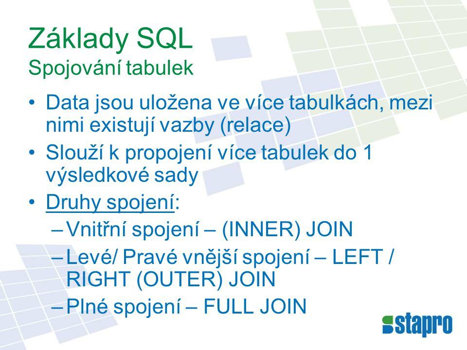 Základy SQL Spojování tabulek