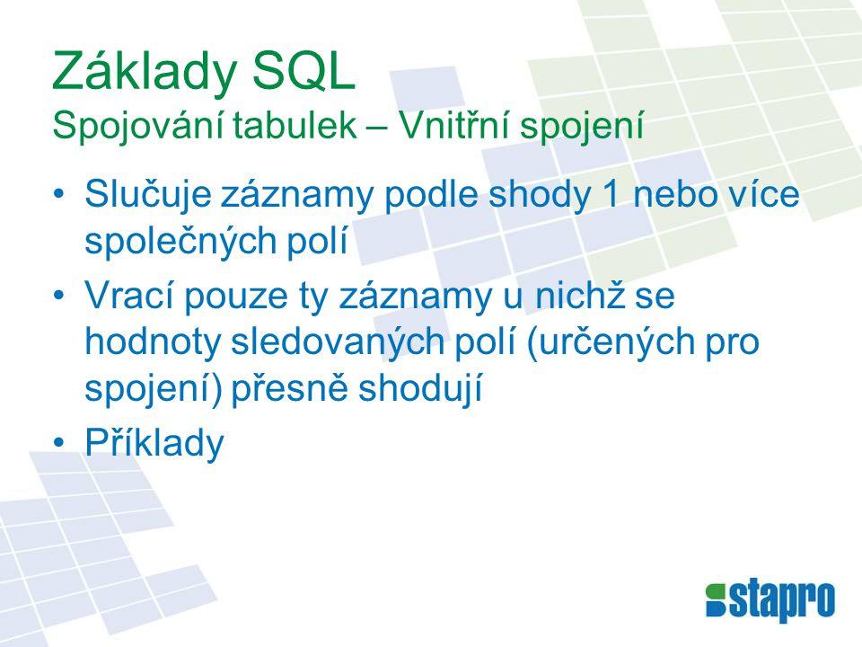 Základy SQL Spojování tabulek – Vnitřní spojení