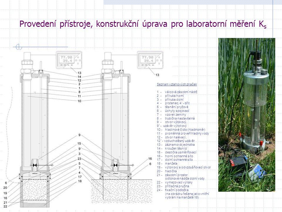 Provedení přístroje, konstrukční úprava pro laboratorní měření Ks
