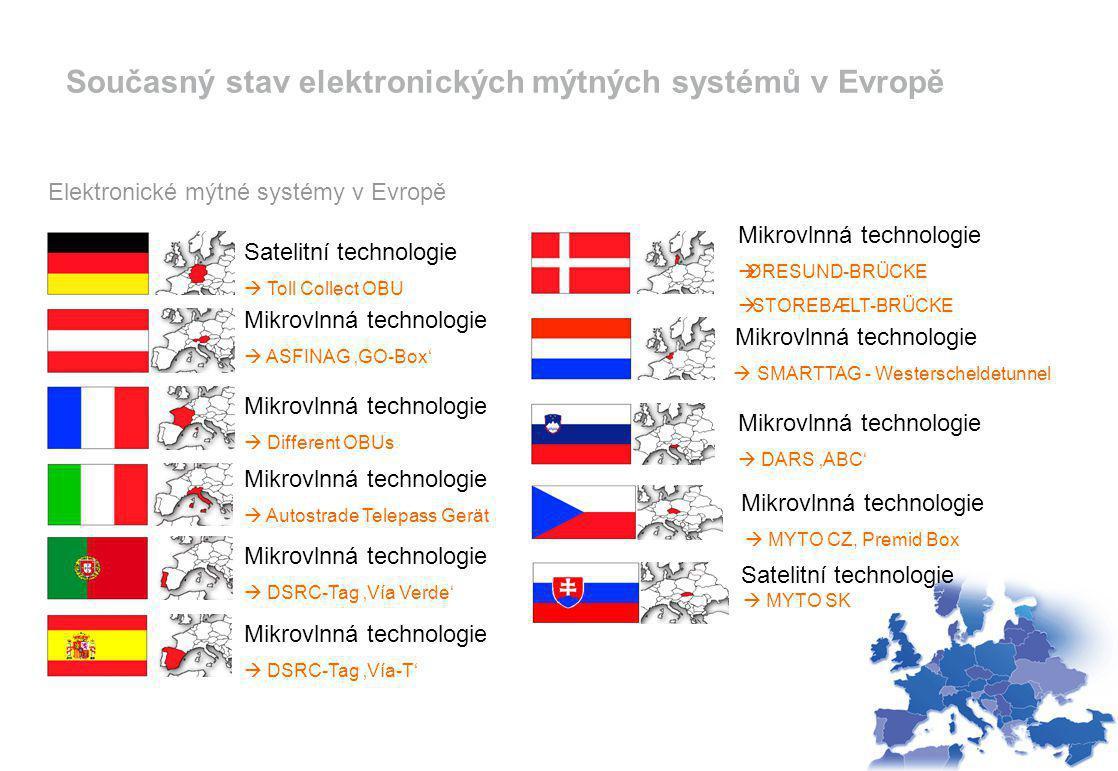 Současný stav elektronických mýtných systémů v Evropě