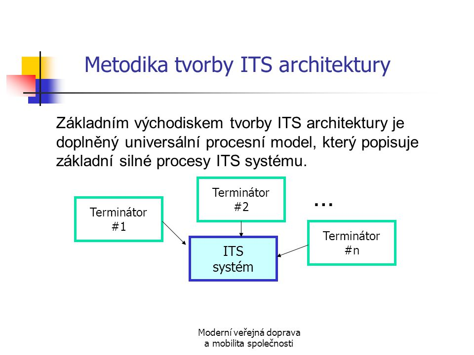 Metodika tvorby ITS architektury