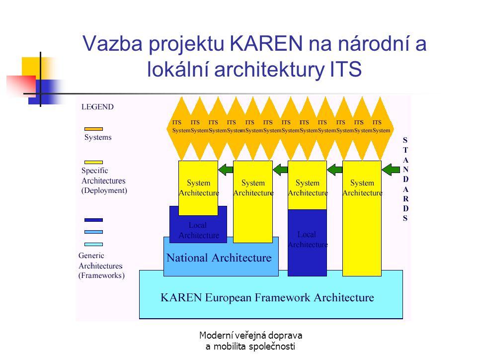 Vazba projektu KAREN na národní a lokální architektury ITS