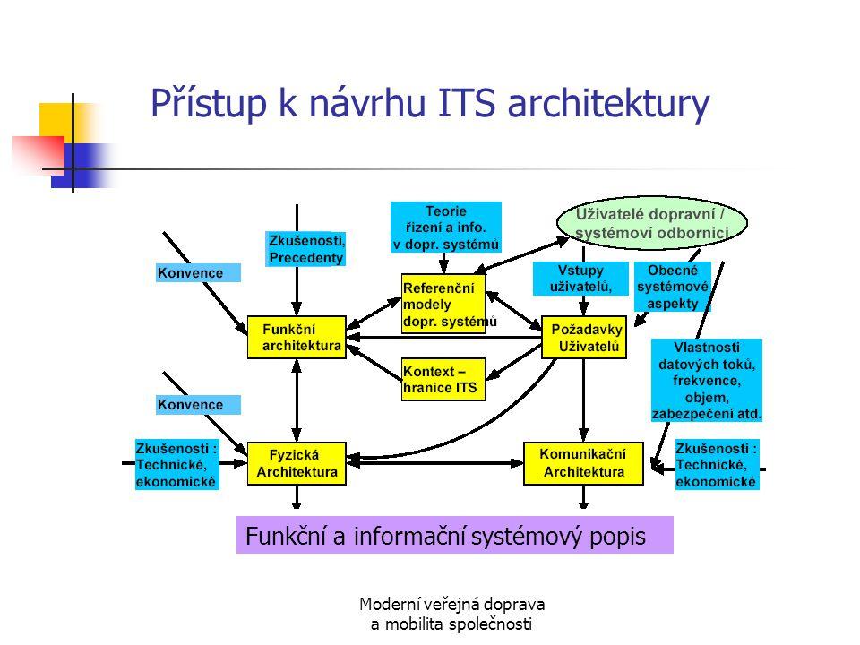Přístup k návrhu ITS architektury