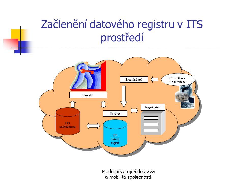 Začlenění datového registru v ITS prostředí