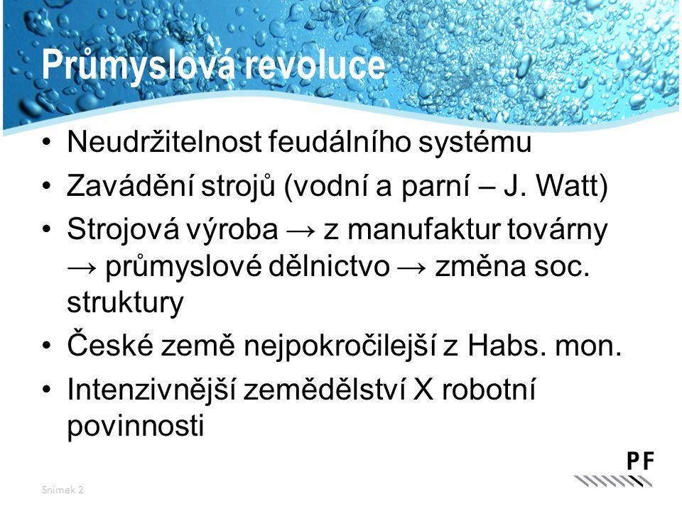 Průmyslová revoluce Neudržitelnost feudálního systému