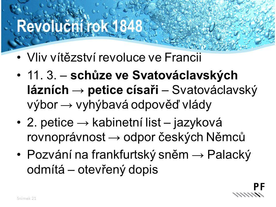 Revoluční rok 1848 Vliv vítězství revoluce ve Francii