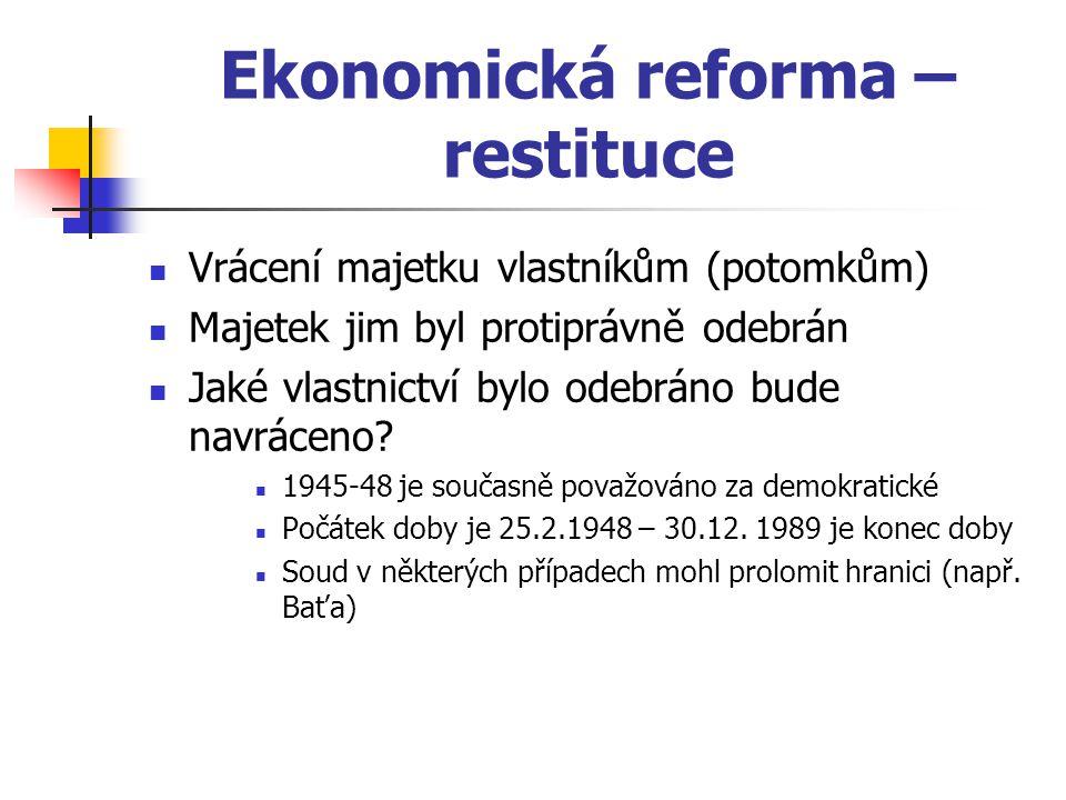 Ekonomická reforma – restituce