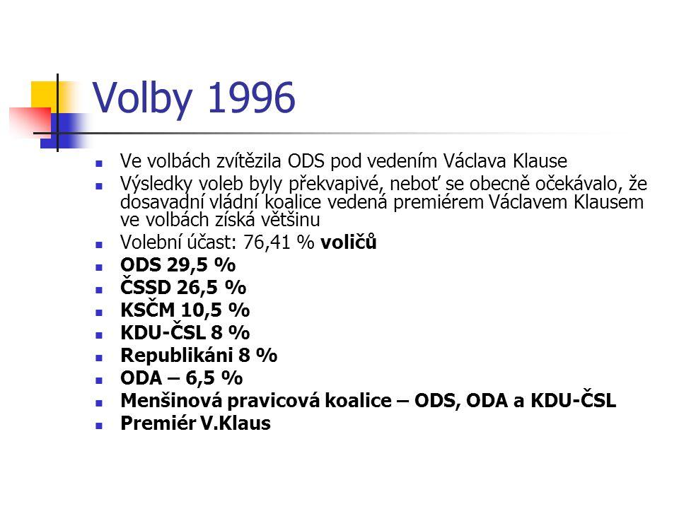 Volby 1996 Ve volbách zvítězila ODS pod vedením Václava Klause