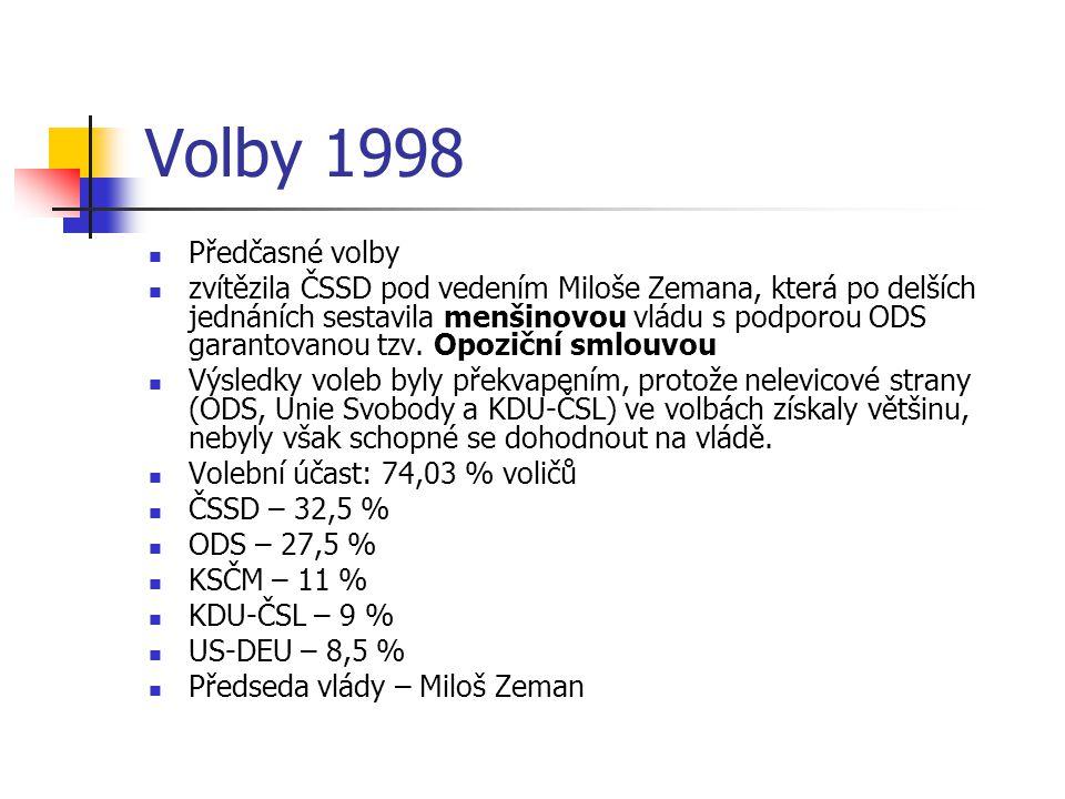 Volby 1998 Předčasné volby.