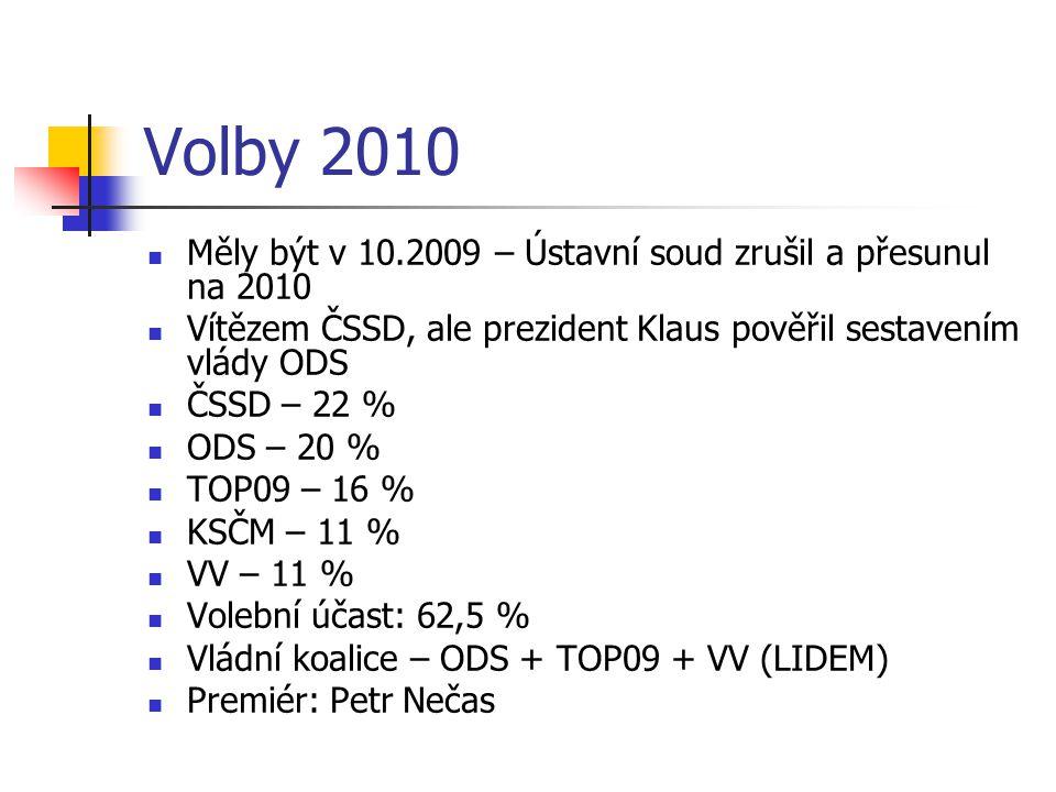 Volby 2010 Měly být v 10.2009 – Ústavní soud zrušil a přesunul na 2010