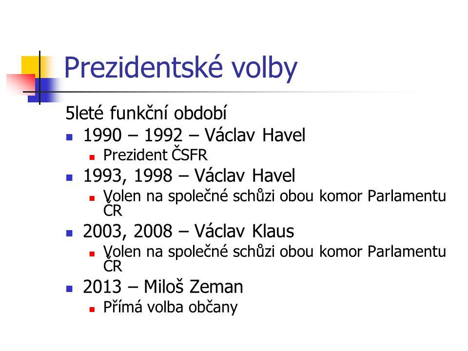 Prezidentské volby 5leté funkční období 1990 – 1992 – Václav Havel