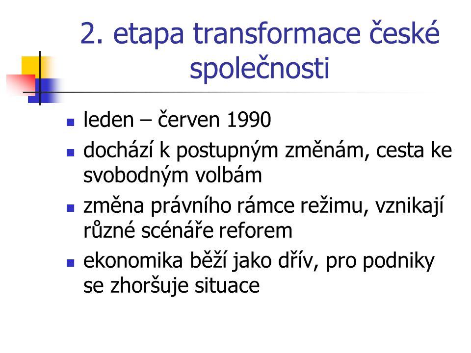 2. etapa transformace české společnosti