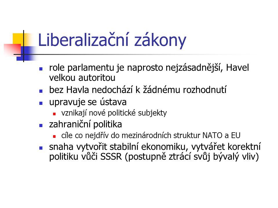 Liberalizační zákony role parlamentu je naprosto nejzásadnější, Havel velkou autoritou. bez Havla nedochází k žádnému rozhodnutí.
