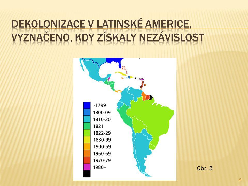 Dekolonizace v Latinské Americe, vyznačeno, kdy získaly nezávislost