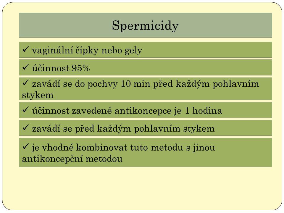 Spermicidy vaginální čípky nebo gely účinnost 95%