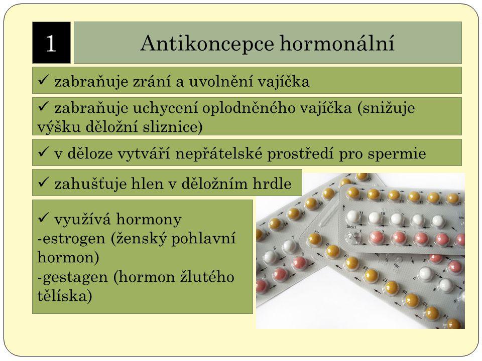 Antikoncepce hormonální