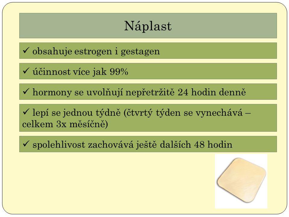 Náplast obsahuje estrogen i gestagen účinnost více jak 99%