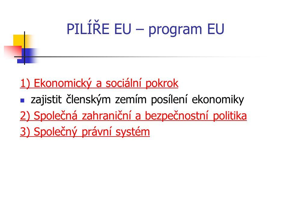 PILÍŘE EU – program EU 1) Ekonomický a sociální pokrok