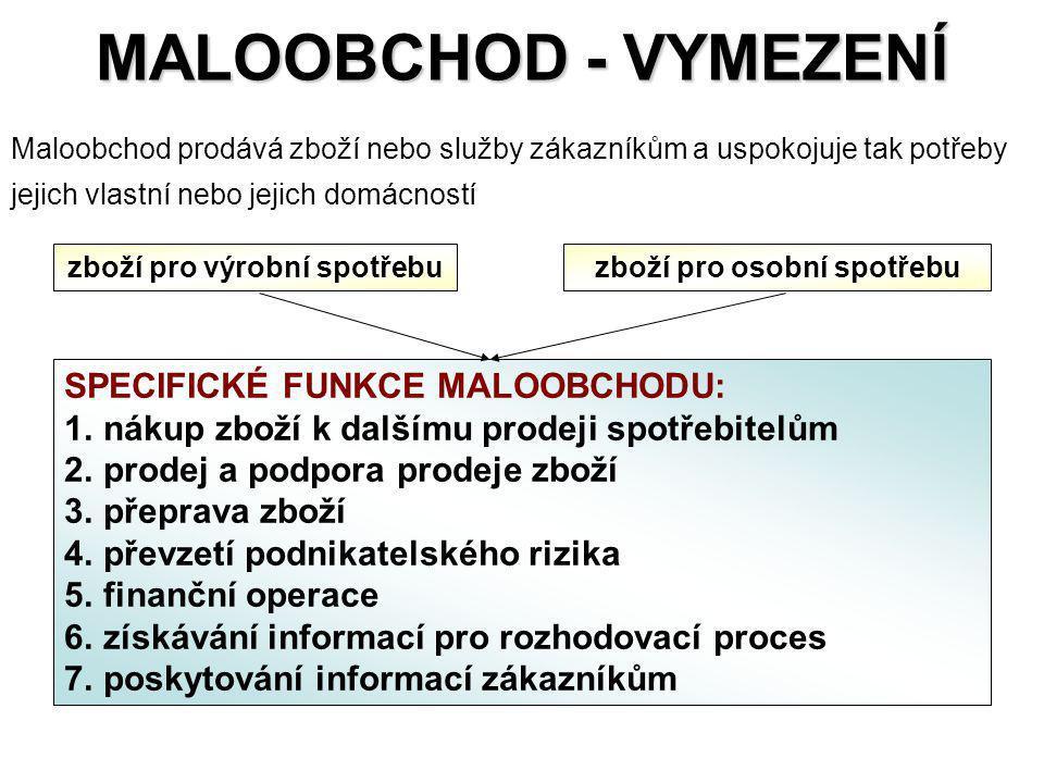 MALOOBCHOD - VYMEZENÍ SPECIFICKÉ FUNKCE MALOOBCHODU: