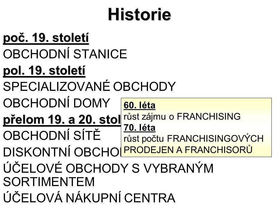 Historie poč. 19. století OBCHODNÍ STANICE pol. 19. století