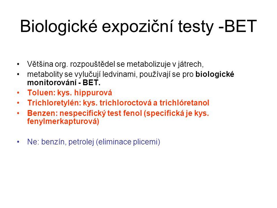 Biologické expoziční testy -BET