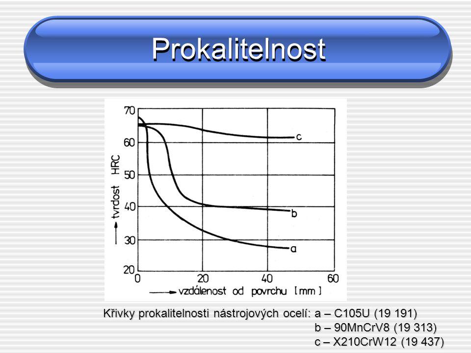 Prokalitelnost Křivky prokalitelnosti nástrojových ocelí: a – C105U (19 191) b – 90MnCrV8 (19 313)