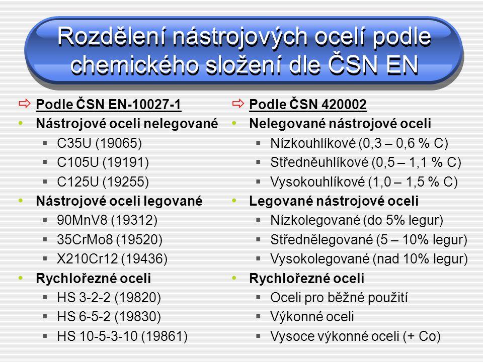 Rozdělení nástrojových ocelí podle chemického složení dle ČSN EN