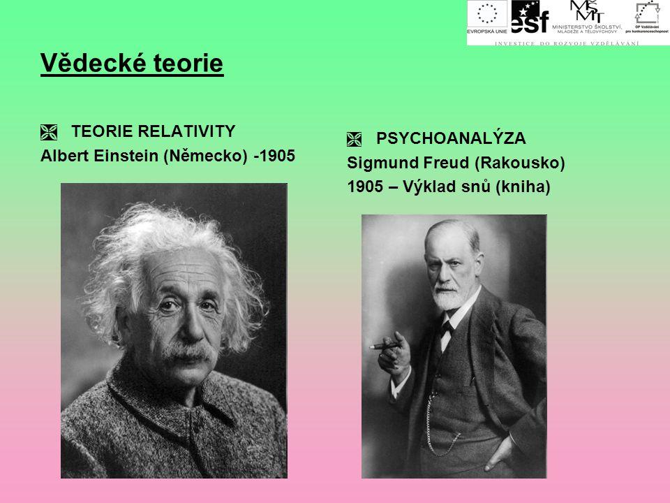 Vědecké teorie TEORIE RELATIVITY Albert Einstein (Německo) -1905