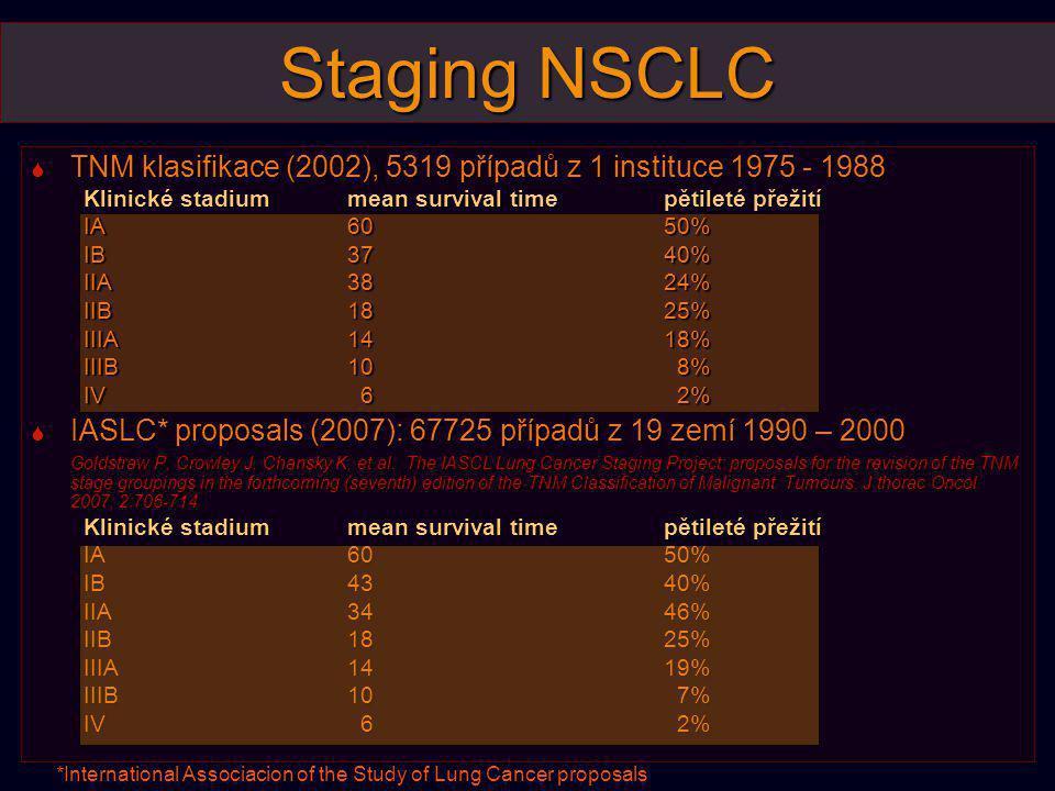 Staging NSCLC TNM klasifikace (2002), 5319 případů z 1 instituce 1975 - 1988. Klinické stadium mean survival time pětileté přežití.