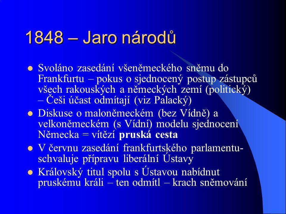 1848 – Jaro národů