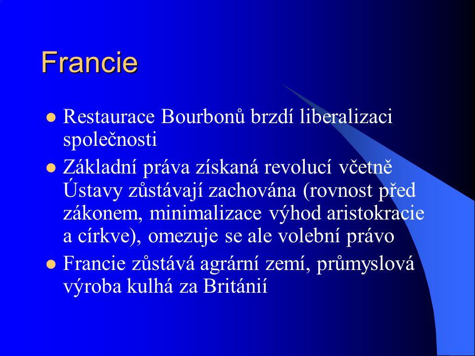 Francie Restaurace Bourbonů brzdí liberalizaci společnosti