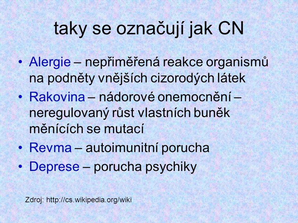 taky se označují jak CN Alergie – nepřiměřená reakce organismů na podněty vnějších cizorodých látek.