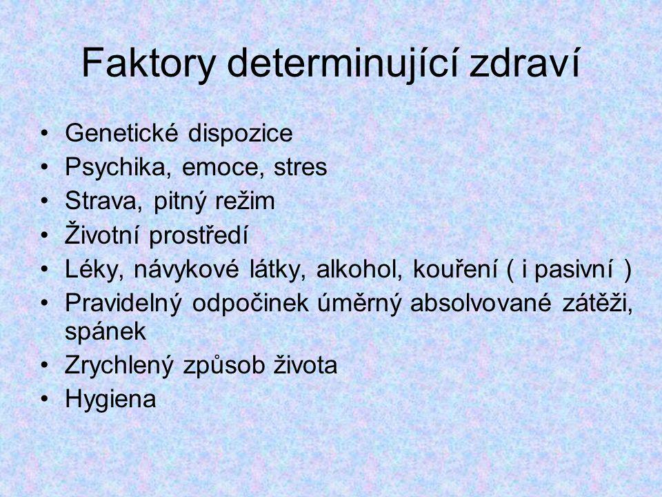 Faktory determinující zdraví