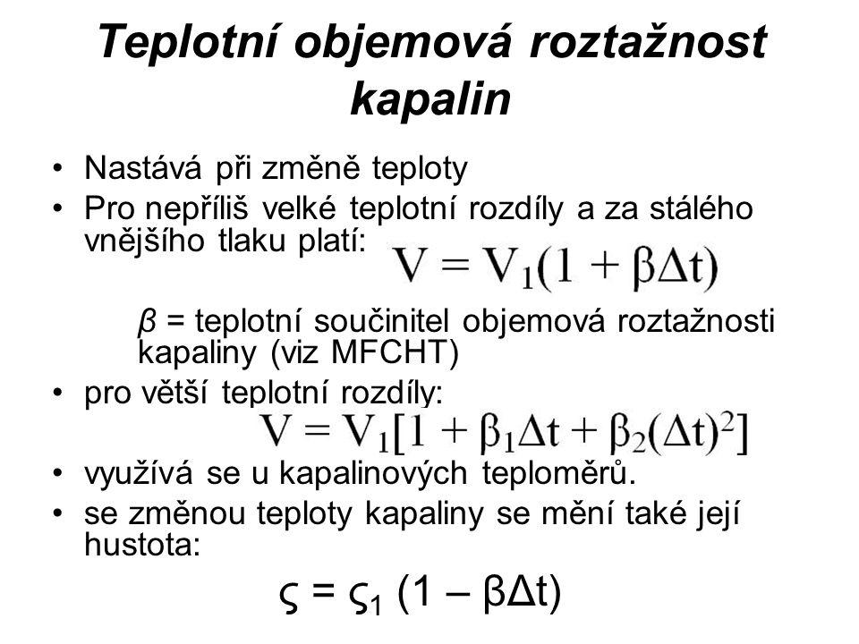 Teplotní objemová roztažnost kapalin