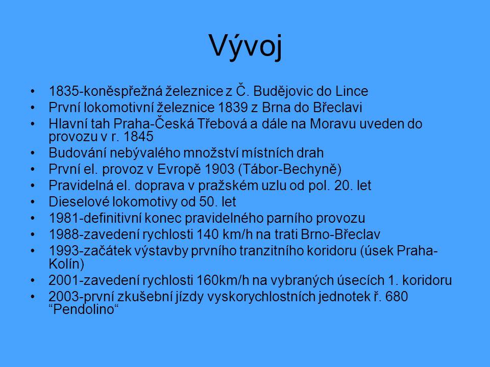 Vývoj 1835-koněspřežná železnice z Č. Budějovic do Lince
