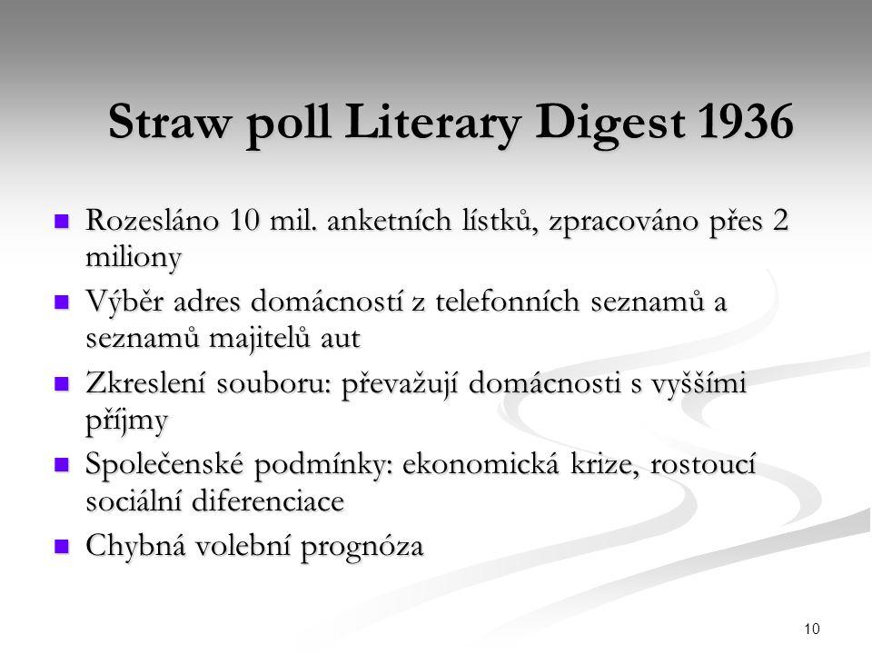 Straw poll Literary Digest 1936