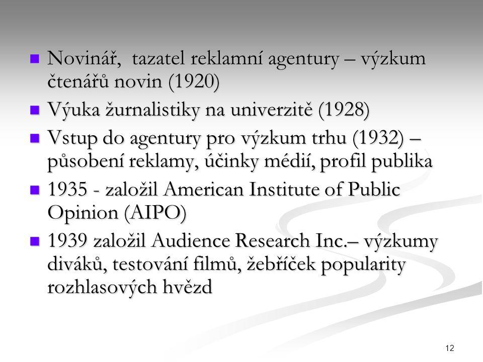 Novinář, tazatel reklamní agentury – výzkum čtenářů novin (1920)