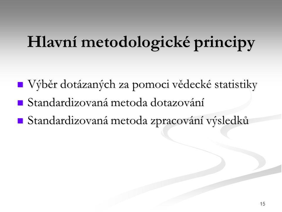 Hlavní metodologické principy