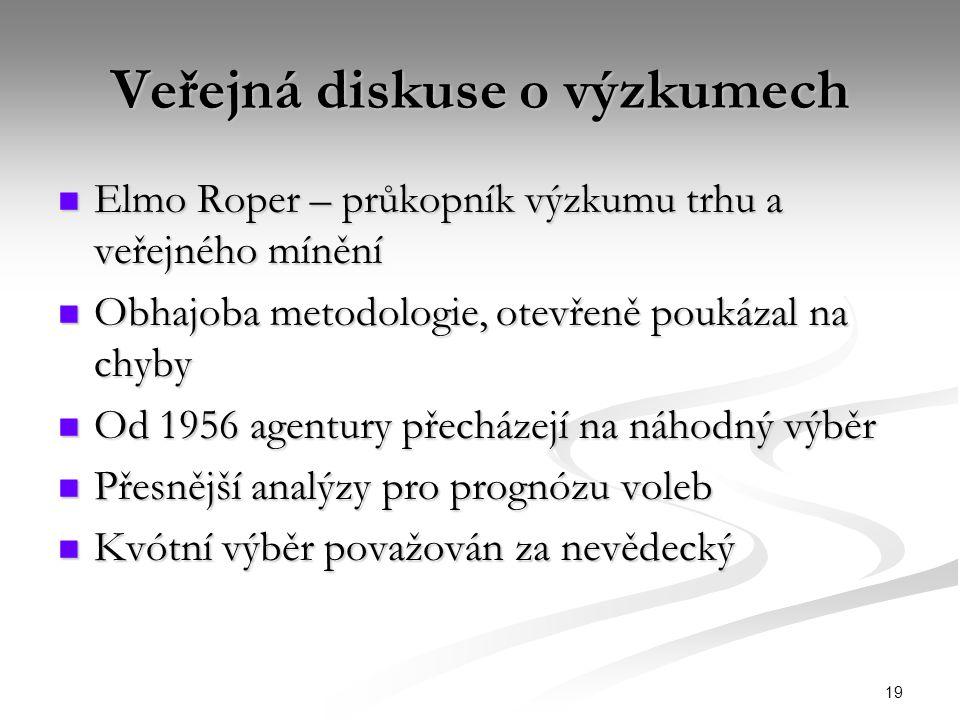 Veřejná diskuse o výzkumech