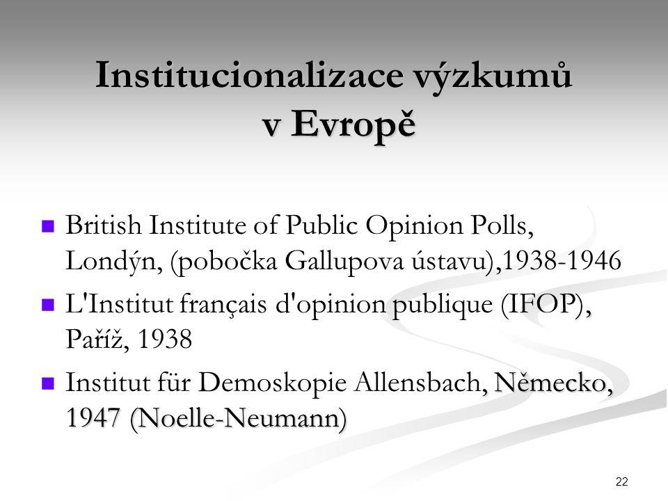 Institucionalizace výzkumů v Evropě