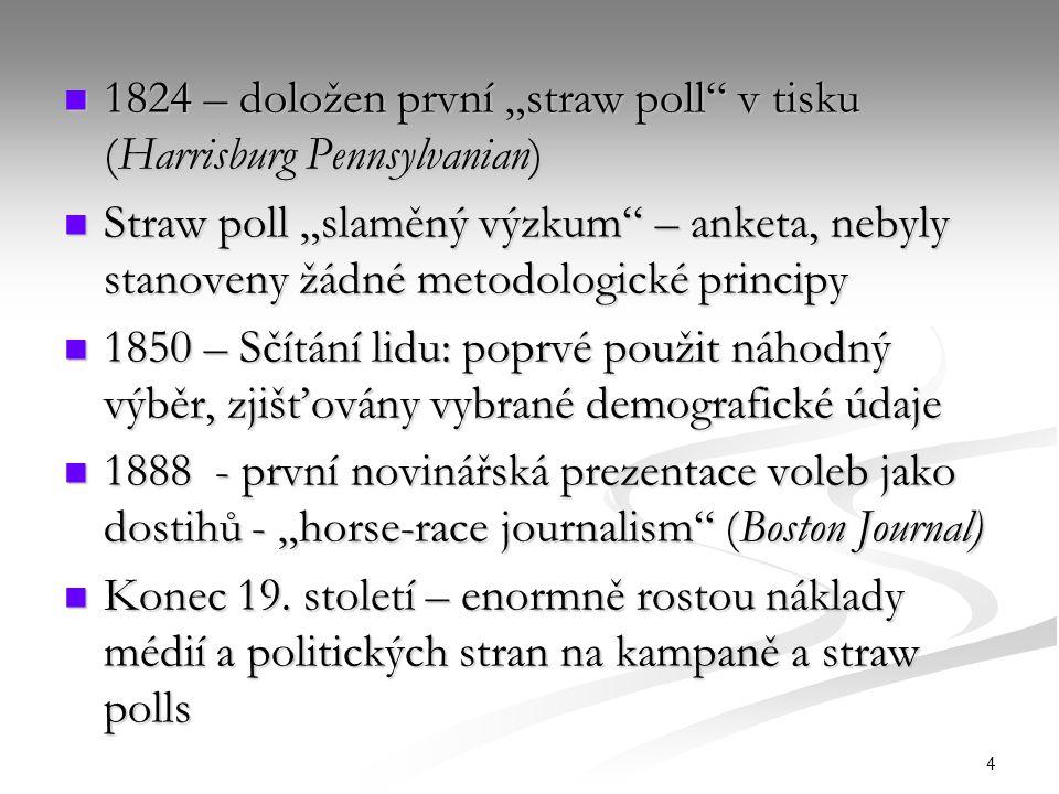 "1824 – doložen první ""straw poll v tisku (Harrisburg Pennsylvanian)"