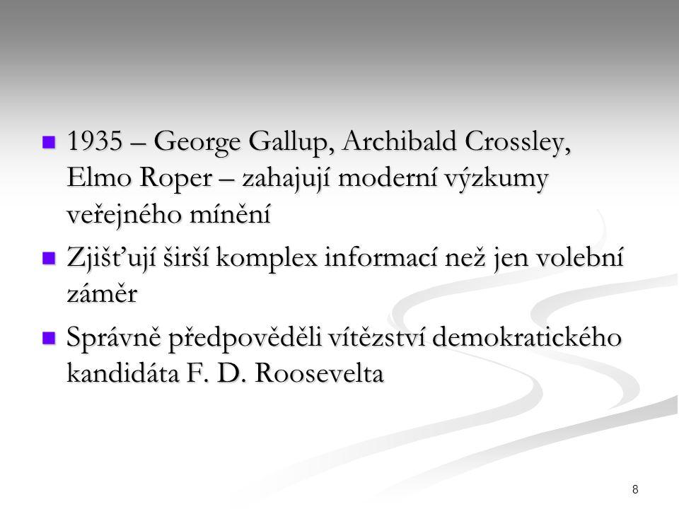 1935 – George Gallup, Archibald Crossley, Elmo Roper – zahajují moderní výzkumy veřejného mínění