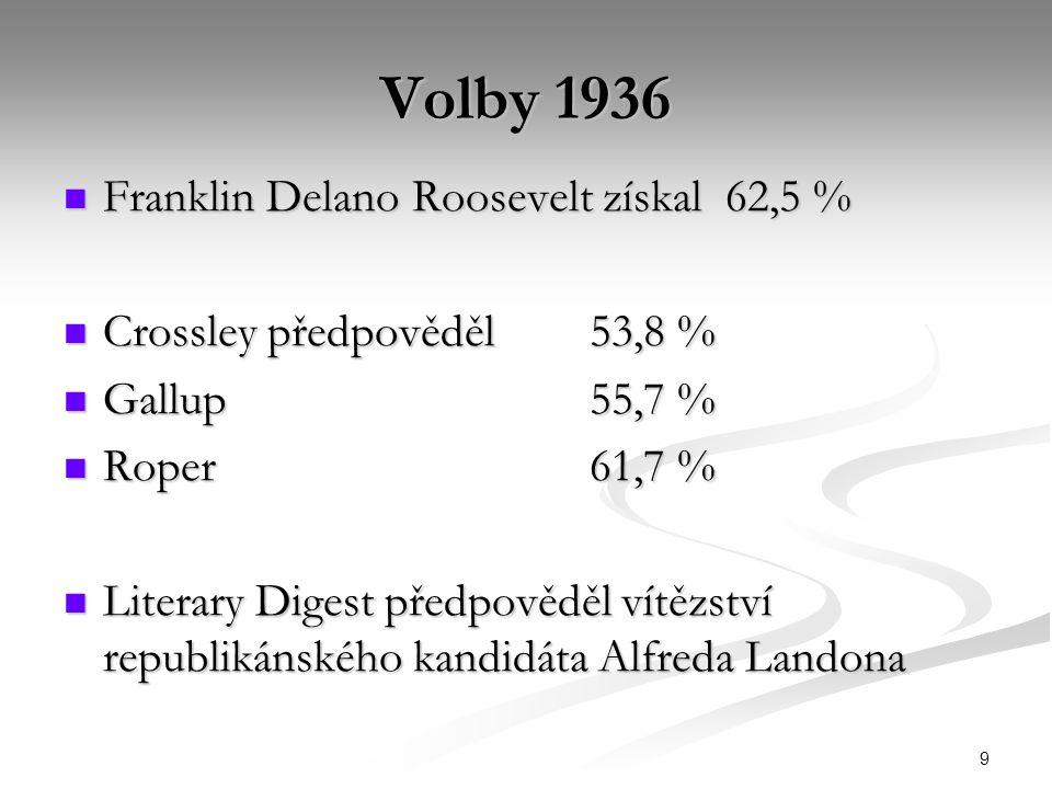 Volby 1936 Franklin Delano Roosevelt získal 62,5 %