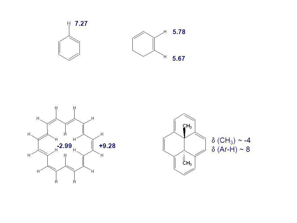 7.27 5.78 5.67 d (CH3) ~ -4 d (Ar-H) ~ 8 -2.99 +9.28