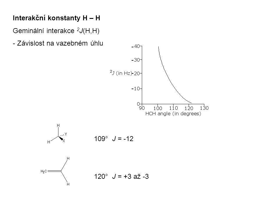 Interakční konstanty H – H
